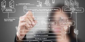 Dicas para migração da plataforma de e-commerce